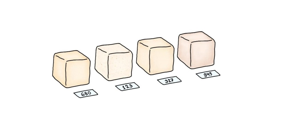 Four cubes of ice cream, numbered 680, 123, 327, and 945. Each cube is the same size and looks very similar to the other cubes.